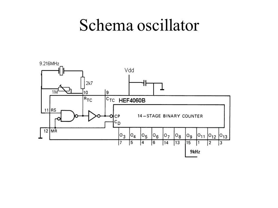Schema oscillator