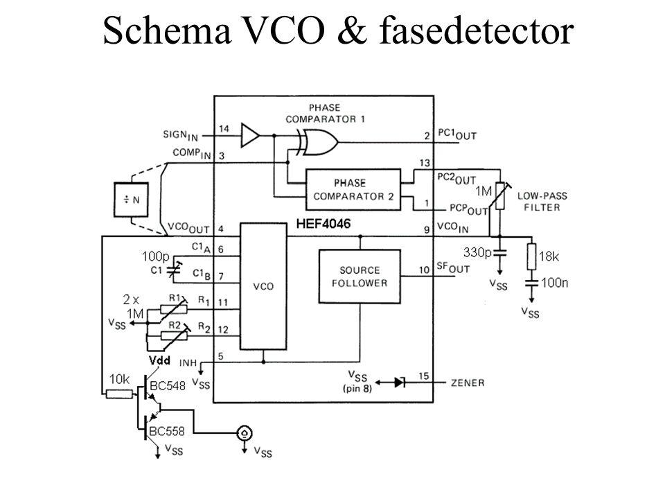 Schema VCO & fasedetector