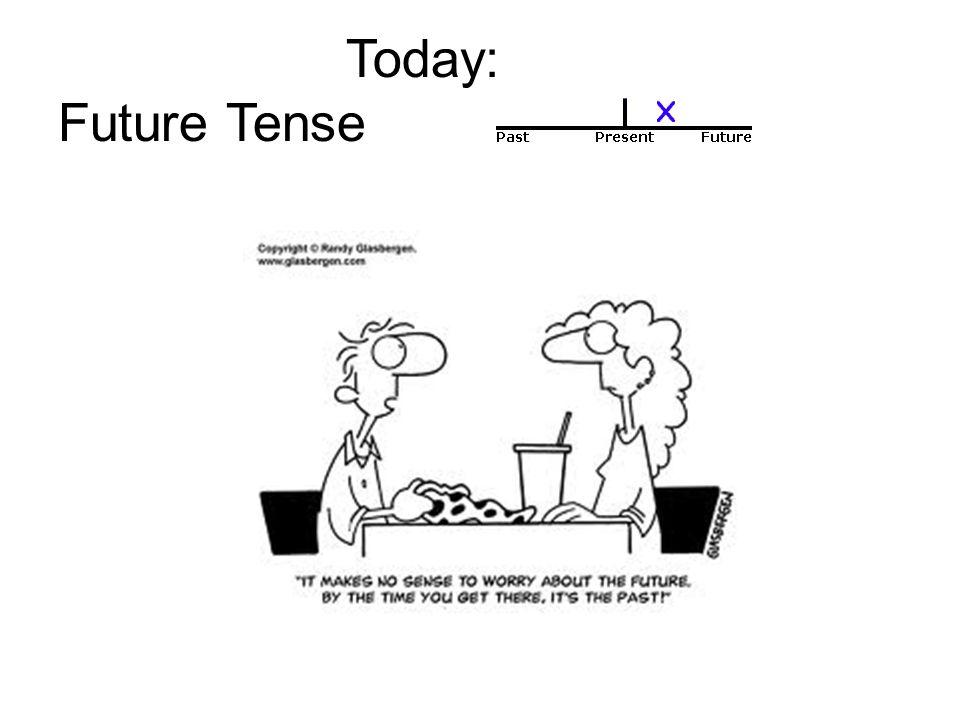 Today: Future Tense