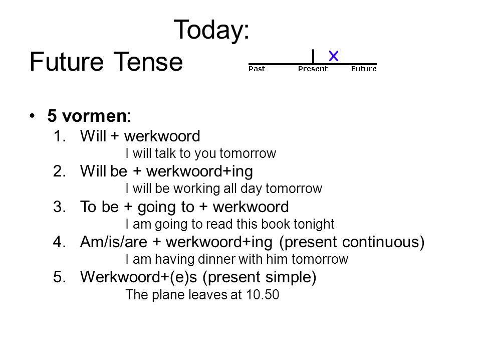 Future tense 1.