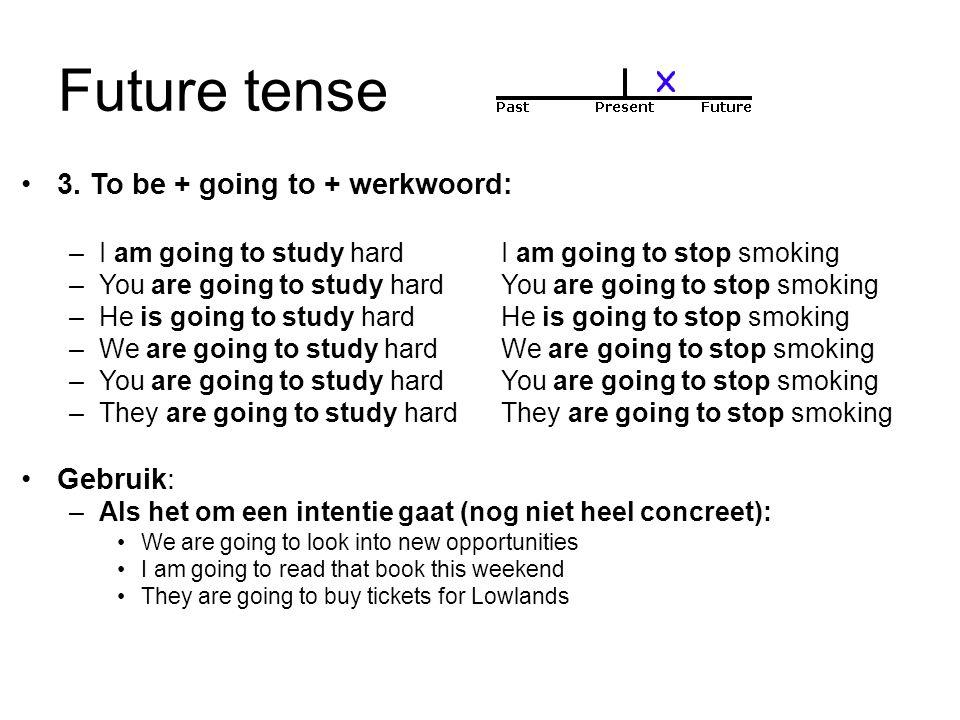 Future tense 4.