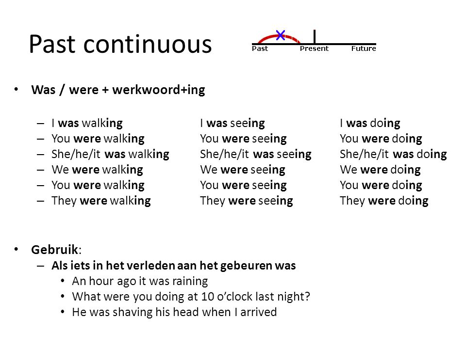 Past continuous Was / were + werkwoord+ing – I was walking I was seeing I was doing – You were walking You were seeing You were doing – She/he/it was