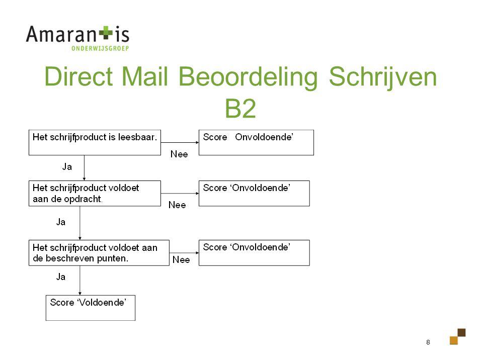 8 Direct Mail Beoordeling Schrijven B2