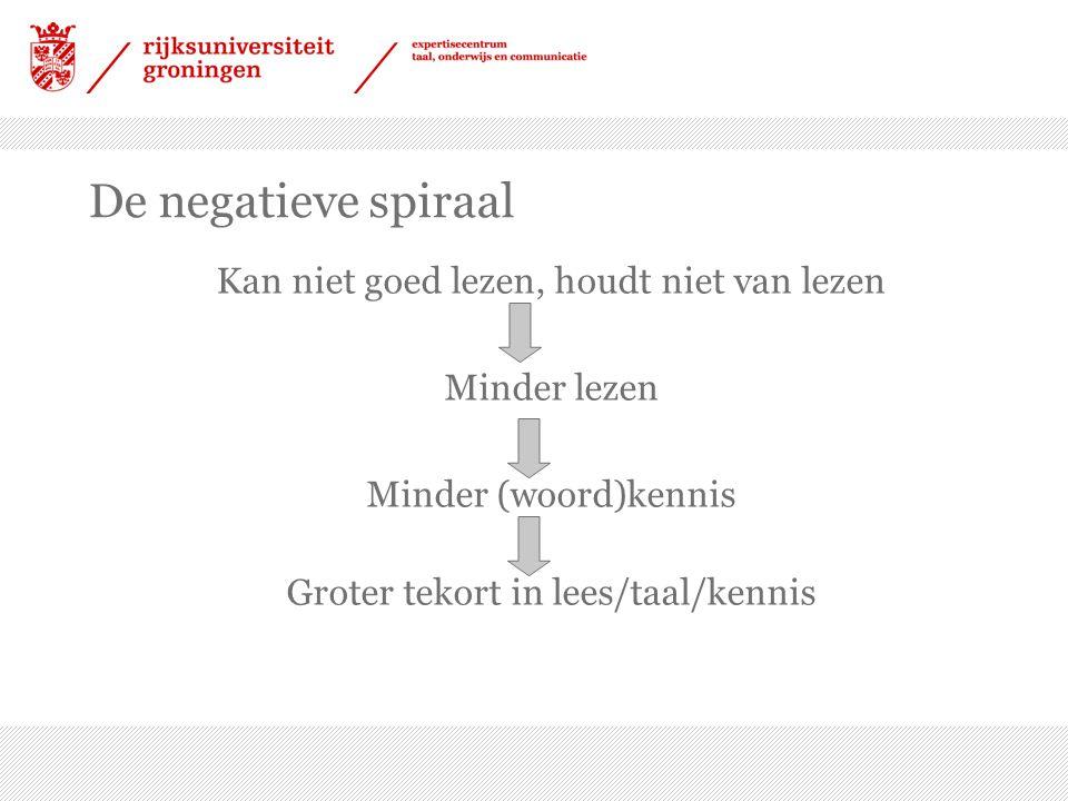 De negatieve spiraal Kan niet goed lezen, houdt niet van lezen Minder lezen Minder (woord)kennis Groter tekort in lees/taal/kennis