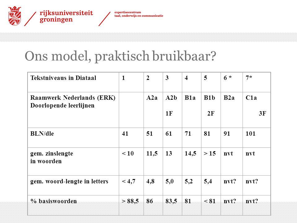 Ons model, praktisch bruikbaar? Tekstniveaus in Diataal123456 *7* Raamwerk Nederlands (ERK) Doorlopende leerlijnen A2aA2b 1F B1aB1b 2F B2a C1a 3F BLN/