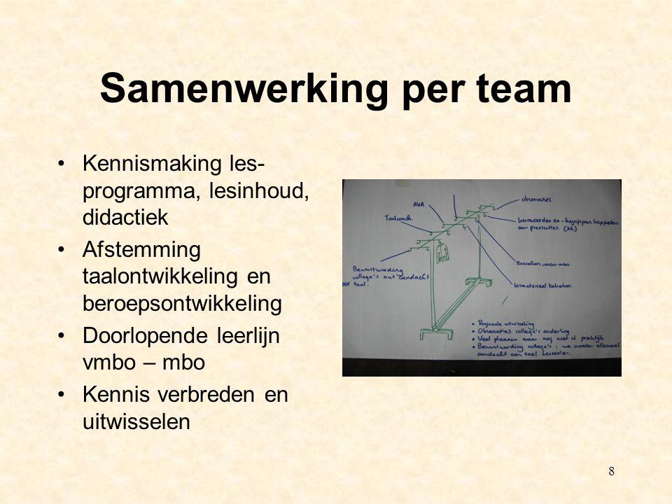 8 Samenwerking per team Kennismaking les- programma, lesinhoud, didactiek Afstemming taalontwikkeling en beroepsontwikkeling Doorlopende leerlijn vmbo – mbo Kennis verbreden en uitwisselen