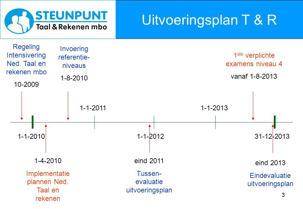 3 Uitvoeringsplan T & R 1-1-2010 1-1-2011 1-1-2012 1-1-2013 31-12-2013 Regeling Intensivering Ned.