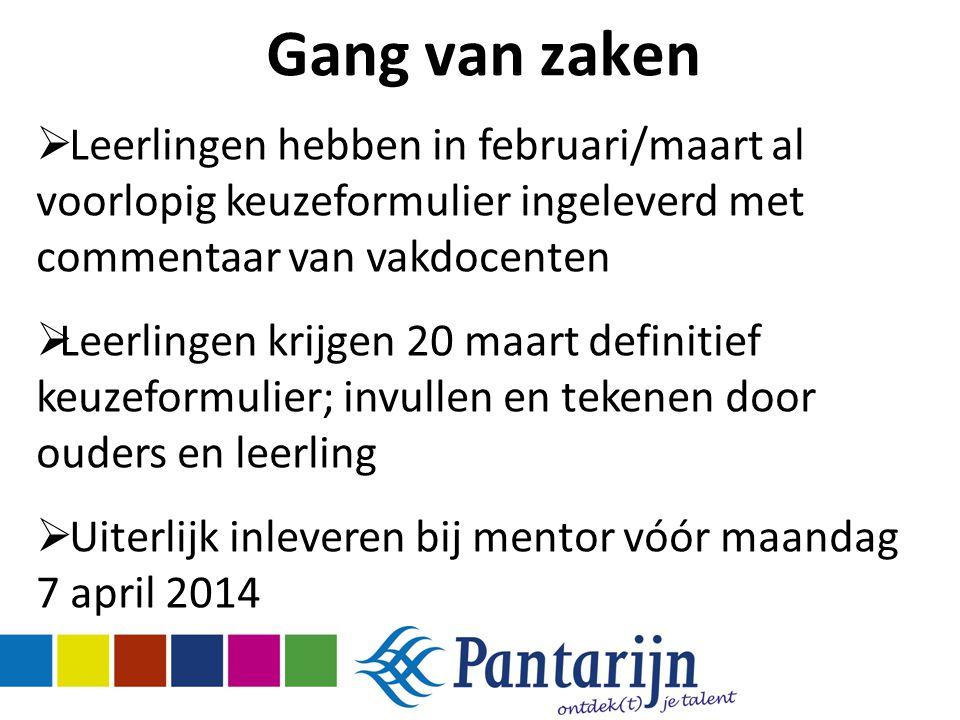 Gang van zaken  Leerlingen hebben in februari/maart al voorlopig keuzeformulier ingeleverd met commentaar van vakdocenten  Leerlingen krijgen 20 maa