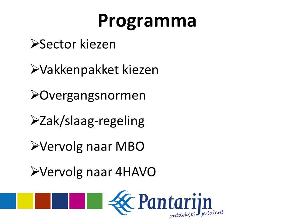 Programma  Sector kiezen  Vakkenpakket kiezen  Overgangsnormen  Zak/slaag-regeling  Vervolg naar MBO  Vervolg naar 4HAVO