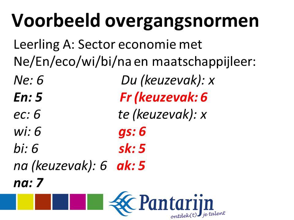 Voorbeeld overgangsnormen Leerling A: Sector economie met Ne/En/eco/wi/bi/na en maatschappijleer: Ne: 6 Du (keuzevak): x En: 5 Fr (keuzevak: 6 ec: 6 t