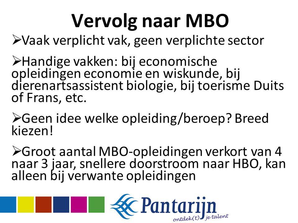 Vervolg naar MBO  Vaak verplicht vak, geen verplichte sector  Handige vakken: bij economische opleidingen economie en wiskunde, bij dierenartsassist