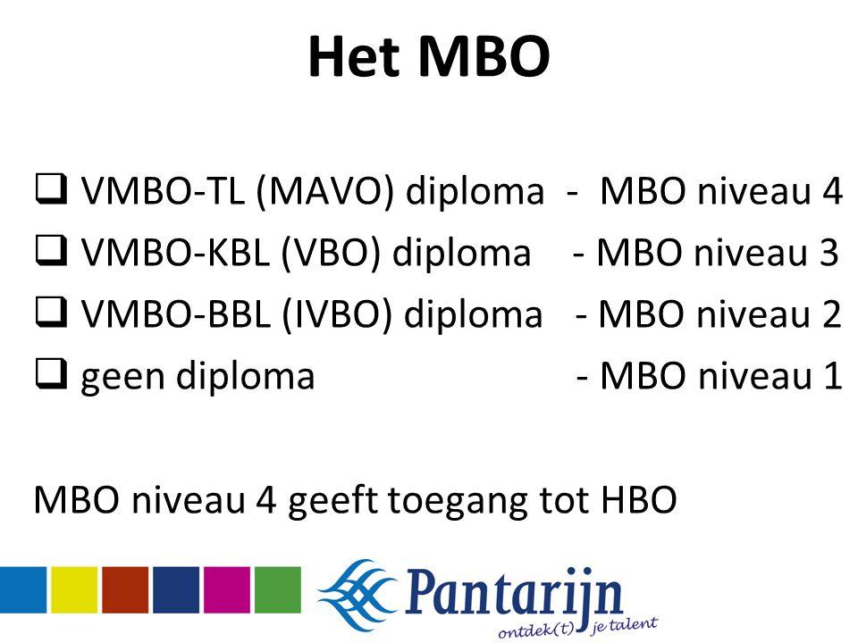 Het MBO  VMBO-TL (MAVO) diploma - MBO niveau 4  VMBO-KBL (VBO) diploma - MBO niveau 3  VMBO-BBL (IVBO) diploma - MBO niveau 2  geen diploma - MBO niveau 1 MBO niveau 4 geeft toegang tot HBO