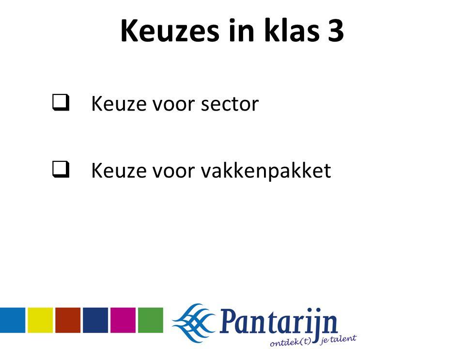 Keuzes in klas 3  Keuze voor sector  Keuze voor vakkenpakket