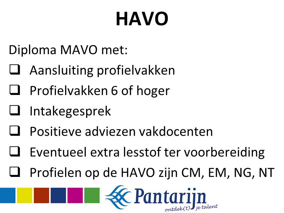 HAVO Diploma MAVO met:  Aansluiting profielvakken  Profielvakken 6 of hoger  Intakegesprek  Positieve adviezen vakdocenten  Eventueel extra lesstof ter voorbereiding  Profielen op de HAVO zijn CM, EM, NG, NT