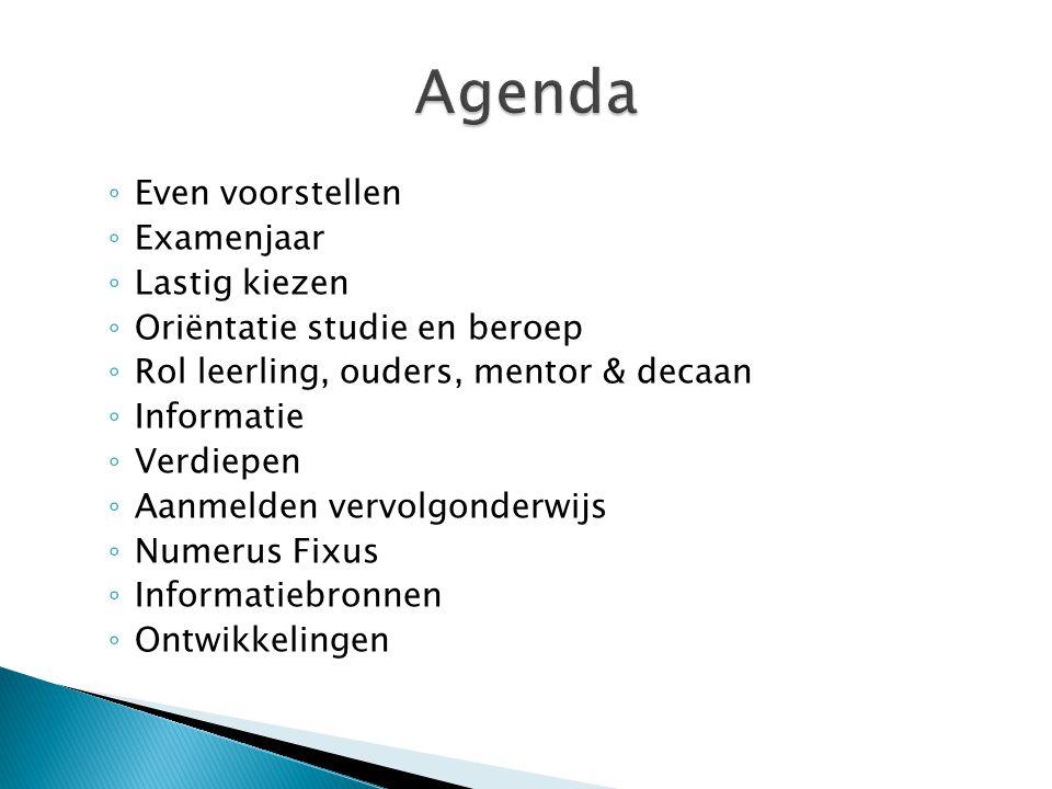  Fleur Wagenaar, decaan vwo  Email: fwagenaar@pantarijn.nlfwagenaar@pantarijn.nl  Telefoonnummer: 0317-465855  Donderdag: decanendag