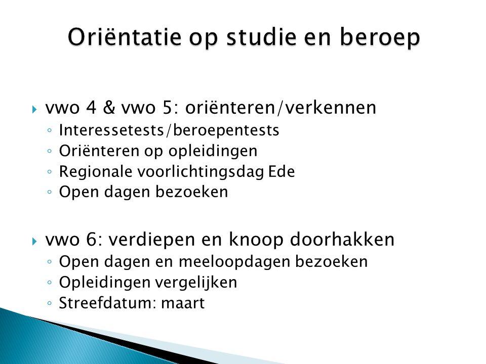  vwo 4 & vwo 5: oriënteren/verkennen ◦ Interessetests/beroepentests ◦ Oriënteren op opleidingen ◦ Regionale voorlichtingsdag Ede ◦ Open dagen bezoeke