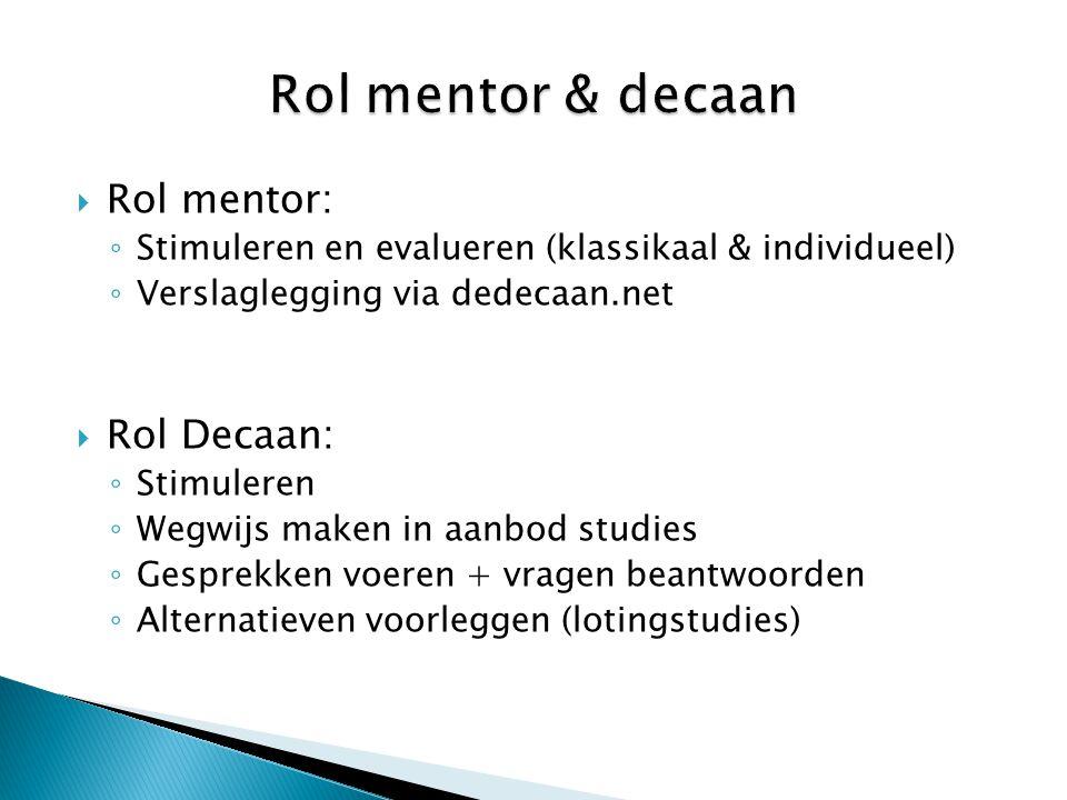  Rol mentor: ◦ Stimuleren en evalueren (klassikaal & individueel) ◦ Verslaglegging via dedecaan.net  Rol Decaan: ◦ Stimuleren ◦ Wegwijs maken in aan
