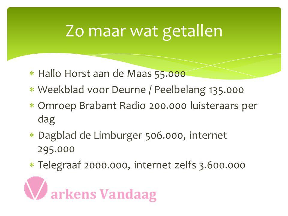 Zo maar wat getallen  Hallo Horst aan de Maas 55.000  Weekblad voor Deurne / Peelbelang 135.000  Omroep Brabant Radio 200.000 luisteraars per dag  Dagblad de Limburger 506.000, internet 295.000  Telegraaf 2000.000, internet zelfs 3.600.000