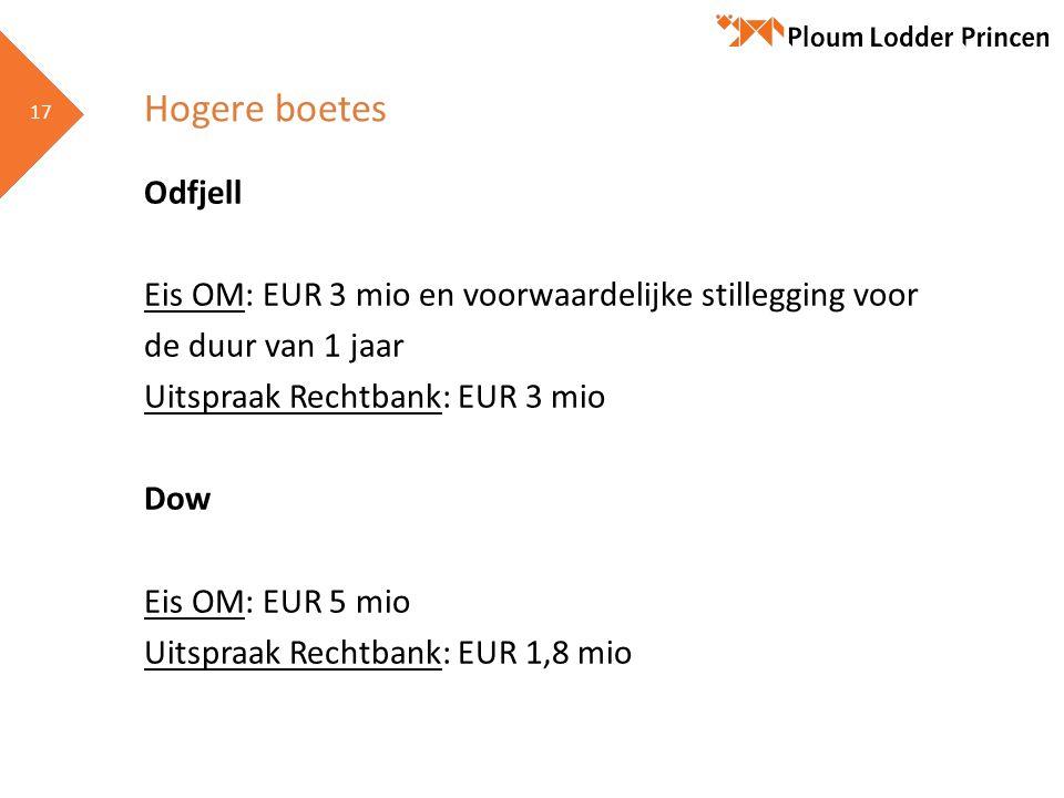 17 Hogere boetes Odfjell Eis OM: EUR 3 mio en voorwaardelijke stillegging voor de duur van 1 jaar Uitspraak Rechtbank: EUR 3 mio Dow Eis OM: EUR 5 mio