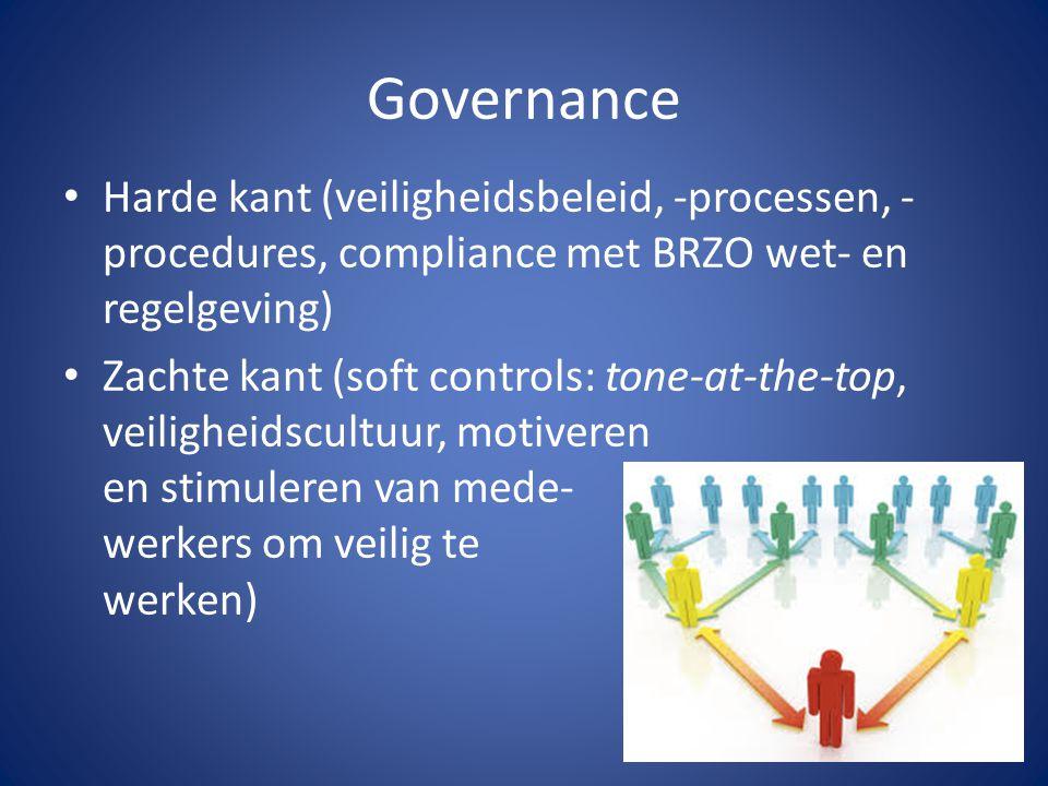 Governance Harde kant (veiligheidsbeleid, -processen, - procedures, compliance met BRZO wet- en regelgeving) Zachte kant (soft controls: tone-at-the-t