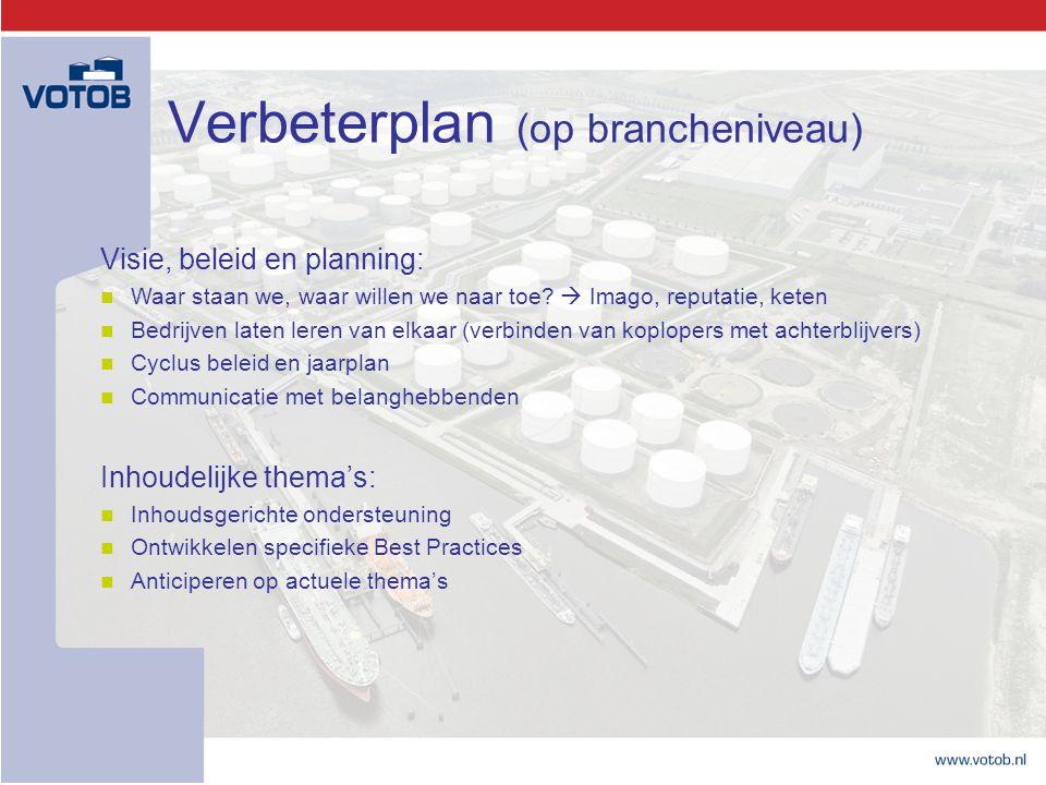 Verbeterplan (op brancheniveau) Visie, beleid en planning: Waar staan we, waar willen we naar toe?  Imago, reputatie, keten Bedrijven laten leren van