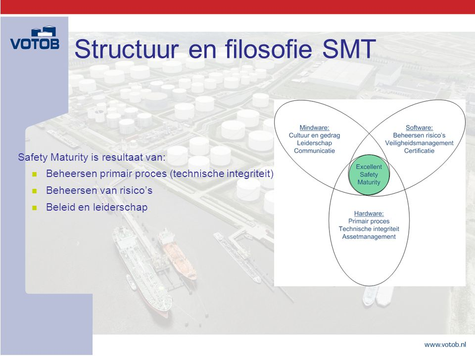 Structuur en filosofie SMT Safety Maturity is resultaat van: Beheersen primair proces (technische integriteit) Beheersen van risico's Beleid en leiderschap