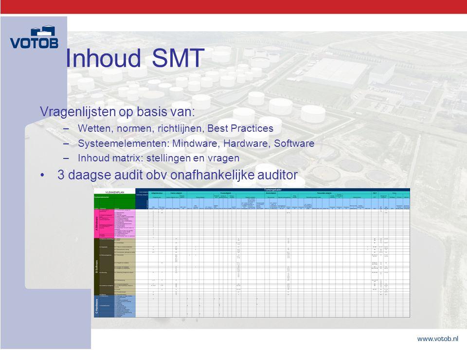 Inhoud SMT Vragenlijsten op basis van: –Wetten, normen, richtlijnen, Best Practices –Systeemelementen: Mindware, Hardware, Software –Inhoud matrix: stellingen en vragen 3 daagse audit obv onafhankelijke auditor