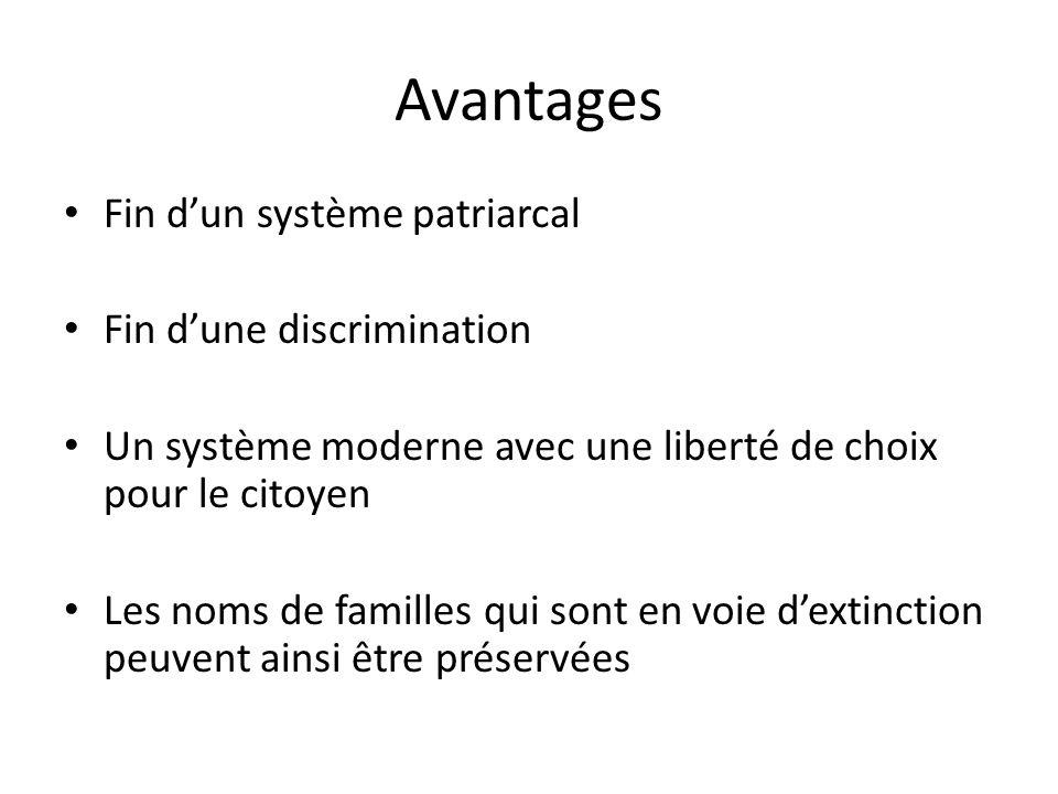 Avantages Fin d'un système patriarcal Fin d'une discrimination Un système moderne avec une liberté de choix pour le citoyen Les noms de familles qui sont en voie d'extinction peuvent ainsi être préservées
