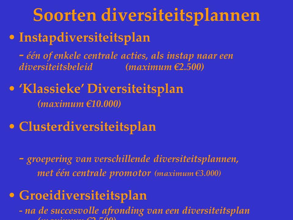 Soorten diversiteitsplannen Instapdiversiteitsplan - één of enkele centrale acties, als instap naar een diversiteitsbeleid (maximum €2.500) 'Klassieke