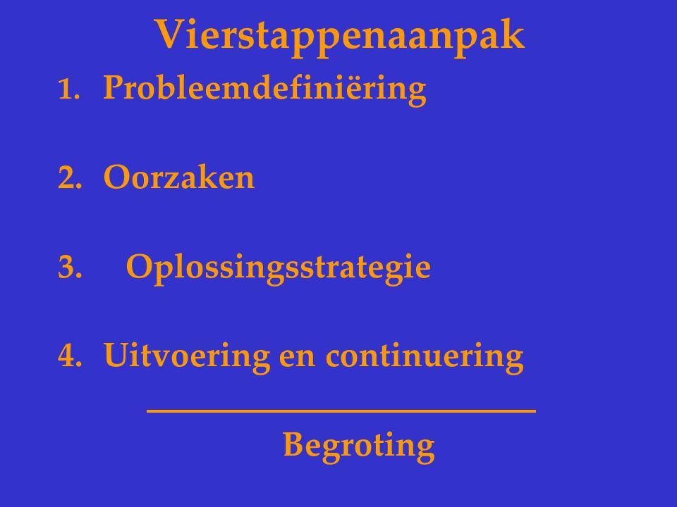1. Probleemdefiniëring 2. Oorzaken 3.Oplossingsstrategie 4.Uitvoering en continuering Begroting Vierstappenaanpak
