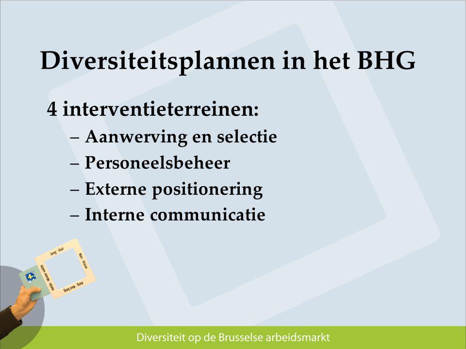 Diversiteitsplannen in het BHG 4 interventieterreinen: –Aanwerving en selectie –Personeelsbeheer –Externe positionering –Interne communicatie