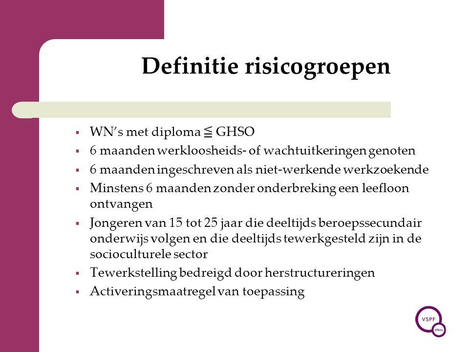 Definitie risicogroepen  WN's met diploma ≦ GHSO  6 maanden werkloosheids- of wachtuitkeringen genoten  6 maanden ingeschreven als niet-werkende we