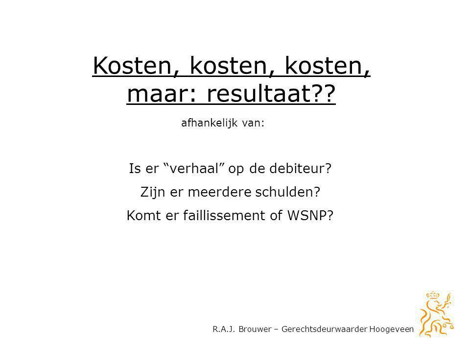 """R.A.J. Brouwer – Gerechtsdeurwaarder Hoogeveen Kosten, kosten, kosten, maar: resultaat?? Is er """"verhaal"""" op de debiteur? Zijn er meerdere schulden? Ko"""