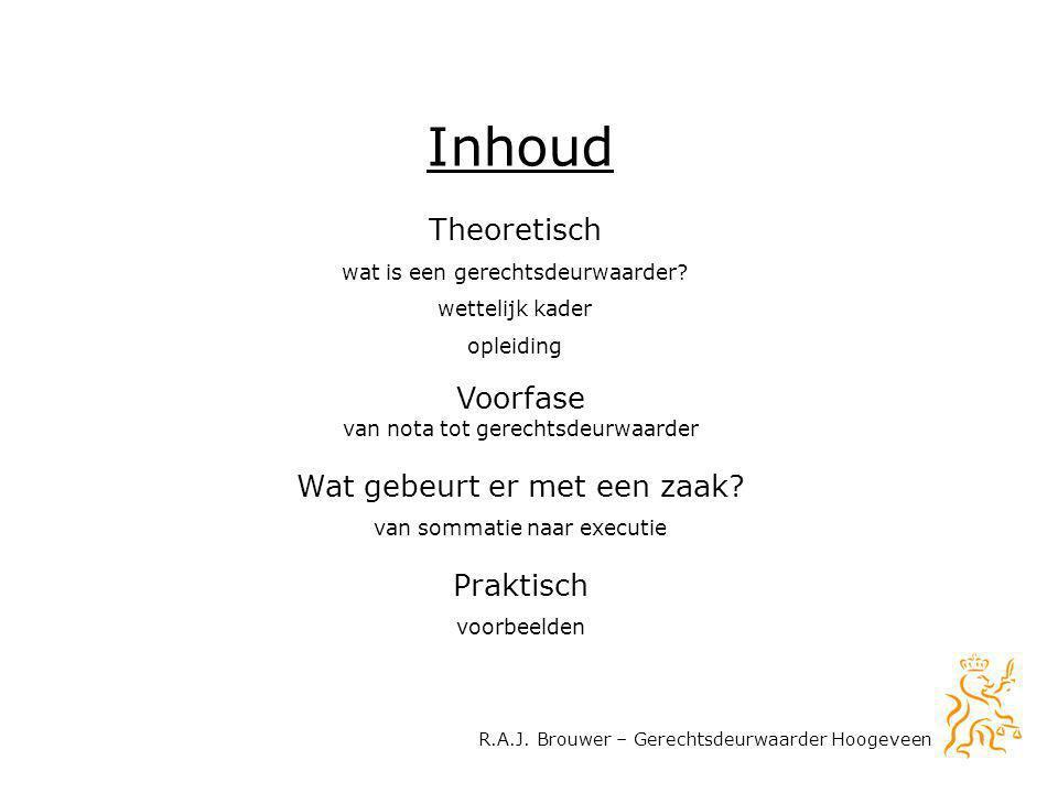R.A.J.Brouwer – Gerechtsdeurwaarder Hoogeveen Executiekosten beslag o.z.