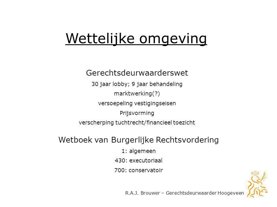 R.A.J. Brouwer – Gerechtsdeurwaarder Hoogeveen Wettelijke omgeving Wetboek van Burgerlijke Rechtsvordering 1: algemeen 430: executoriaal 700: conserva