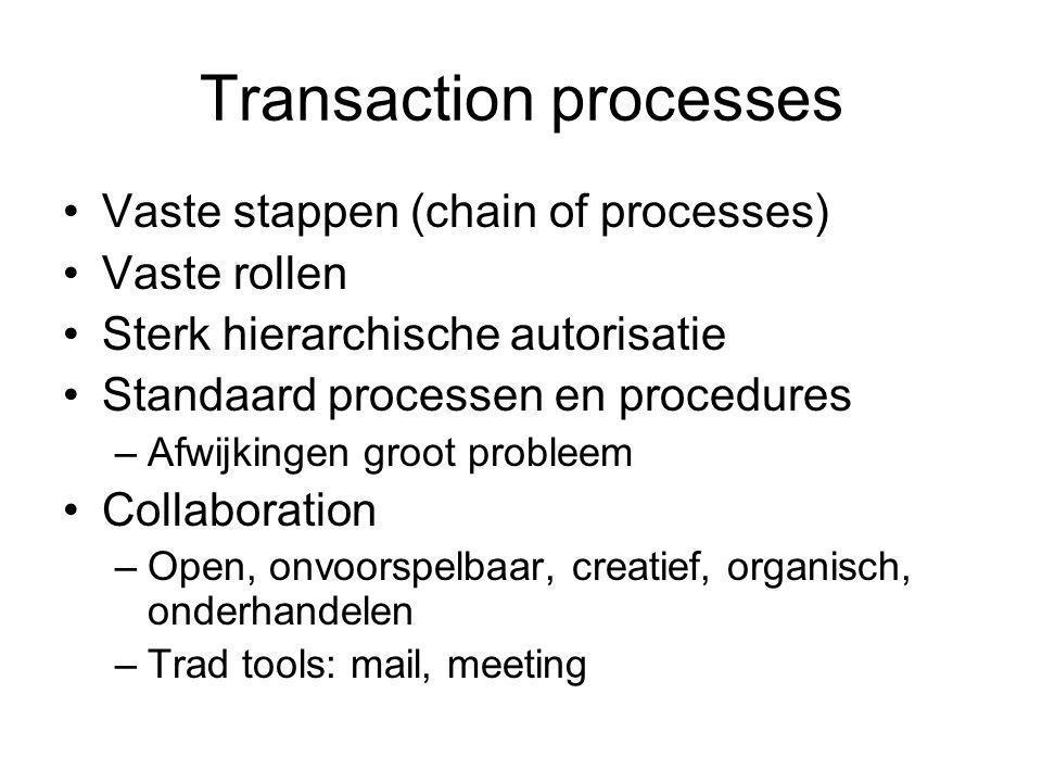 Verschillen blijven Transactionele processen: blijven nodig (fabricage) Collaborative processen: worden steeds eblangrijker