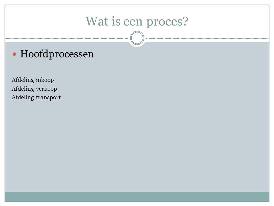 Wat is een proces? Hoofdprocessen Afdeling inkoop Afdeling verkoop Afdeling transport