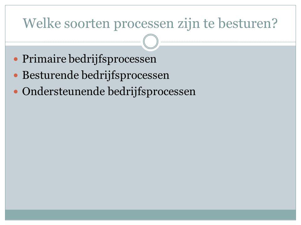 Welke soorten processen zijn te besturen? Primaire bedrijfsprocessen Besturende bedrijfsprocessen Ondersteunende bedrijfsprocessen