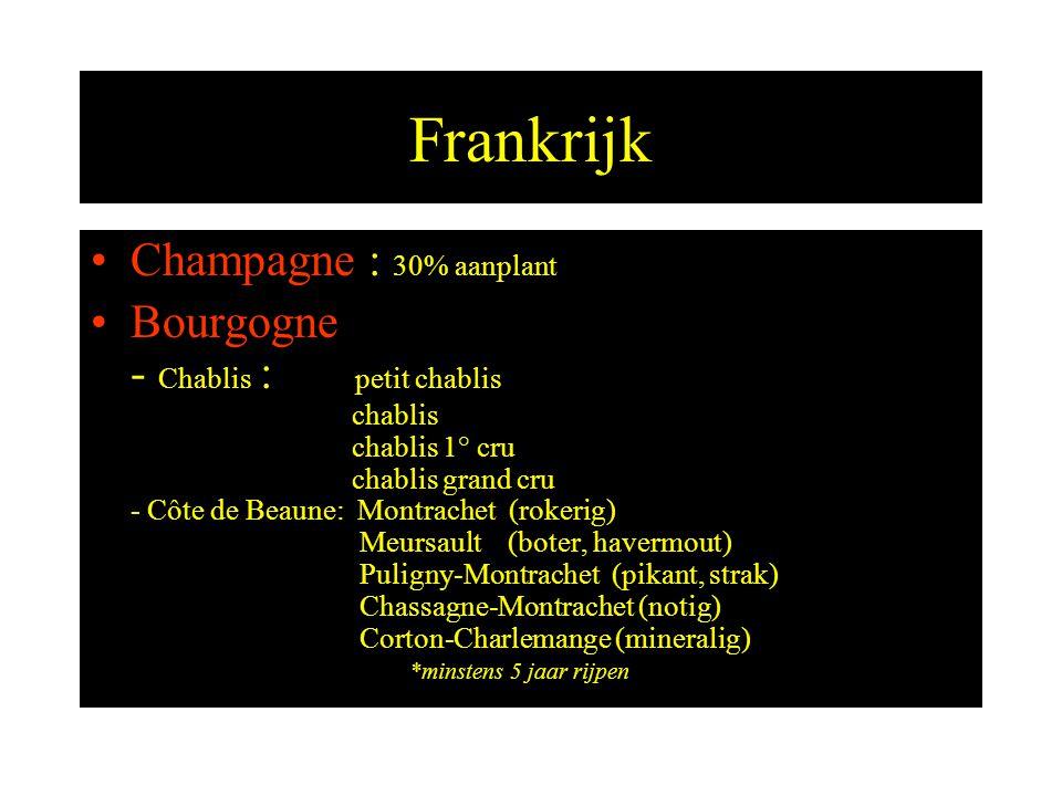Frankrijk Champagne : 30% aanplant Bourgogne: - Chablis : petit chablis chablis chablis 1° cru chablis grand cru - Côte de Beaune: Montrachet (rokerig) Meursault (boter, havermout) Puligny-Montrachet (pikant, strak) Chassagne-Montrachet (notig) Corton-Charlemange (mineralig) *minstens 5 jaar rijpen