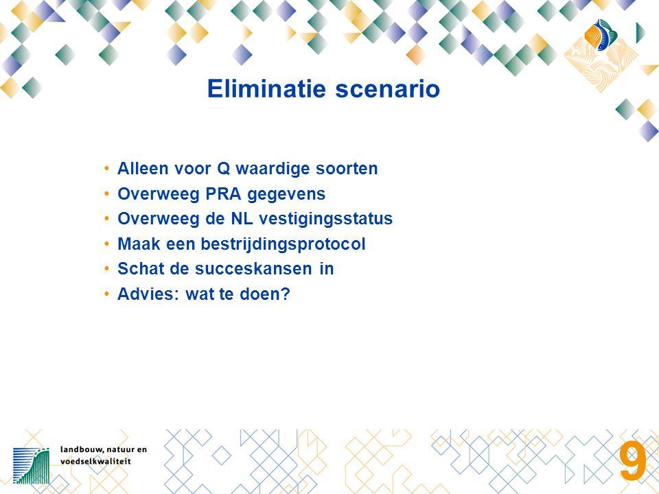 9 Eliminatie scenario Alleen voor Q waardige soorten Overweeg PRA gegevens Overweeg de NL vestigingsstatus Maak een bestrijdingsprotocol Schat de succeskansen in Advies: wat te doen