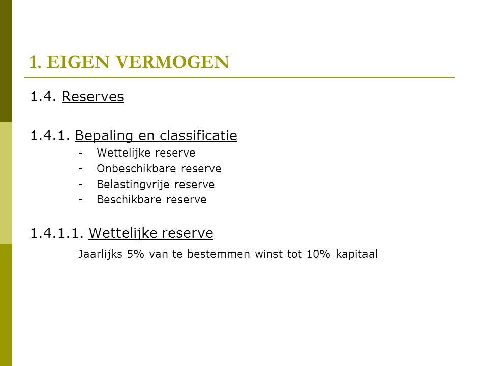1.EIGEN VERMOGEN 1.4. Reserves 1.4.1.