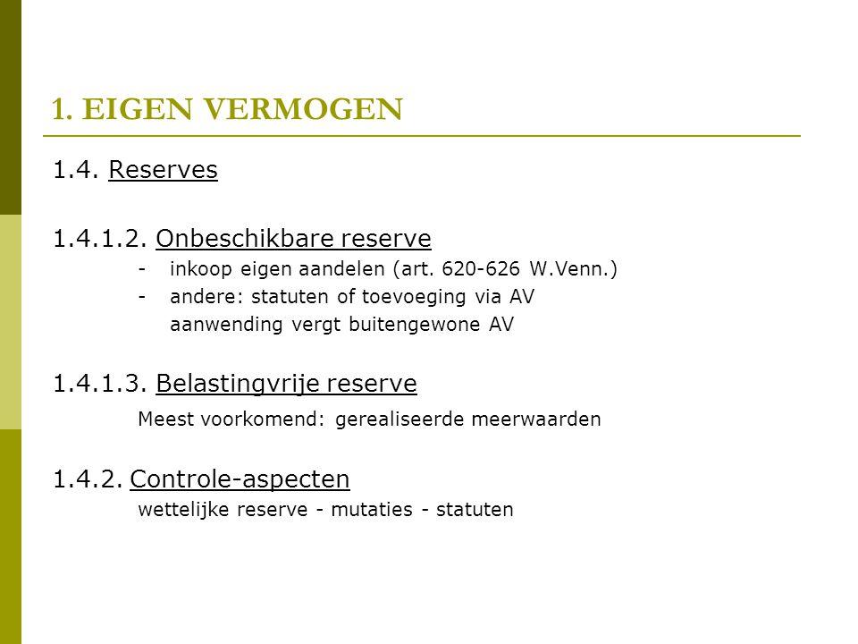 1.EIGEN VERMOGEN 1.4. Reserves 1.4.1.2. Onbeschikbare reserve -inkoop eigen aandelen (art.