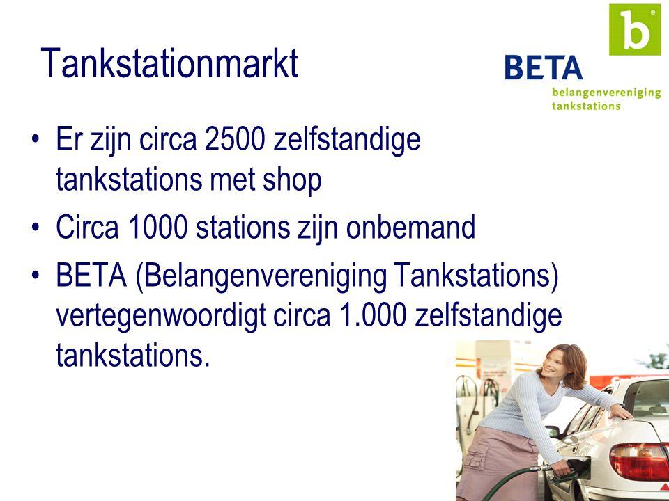 Tankstationmarkt Er zijn circa 2500 zelfstandige tankstations met shop Circa 1000 stations zijn onbemand BETA (Belangenvereniging Tankstations) vertegenwoordigt circa 1.000 zelfstandige tankstations.