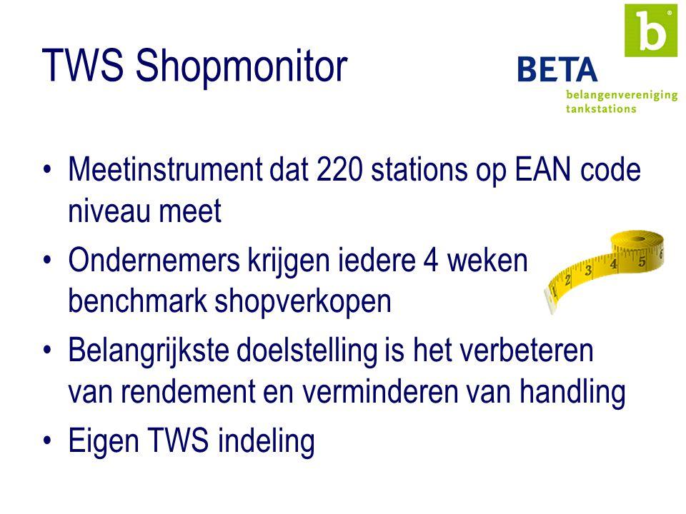TWS Shopmonitor Meetinstrument dat 220 stations op EAN code niveau meet Ondernemers krijgen iedere 4 weken benchmark shopverkopen Belangrijkste doelstelling is het verbeteren van rendement en verminderen van handling Eigen TWS indeling