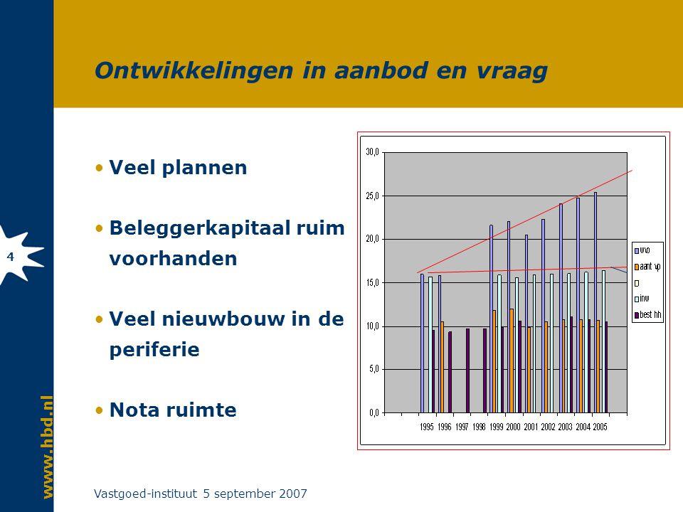 www.hbd.nl Vastgoed-instituut 5 september 2007 4 Ontwikkelingen in aanbod en vraag Veel plannen Beleggerkapitaal ruim voorhanden Veel nieuwbouw in de periferie Nota ruimte