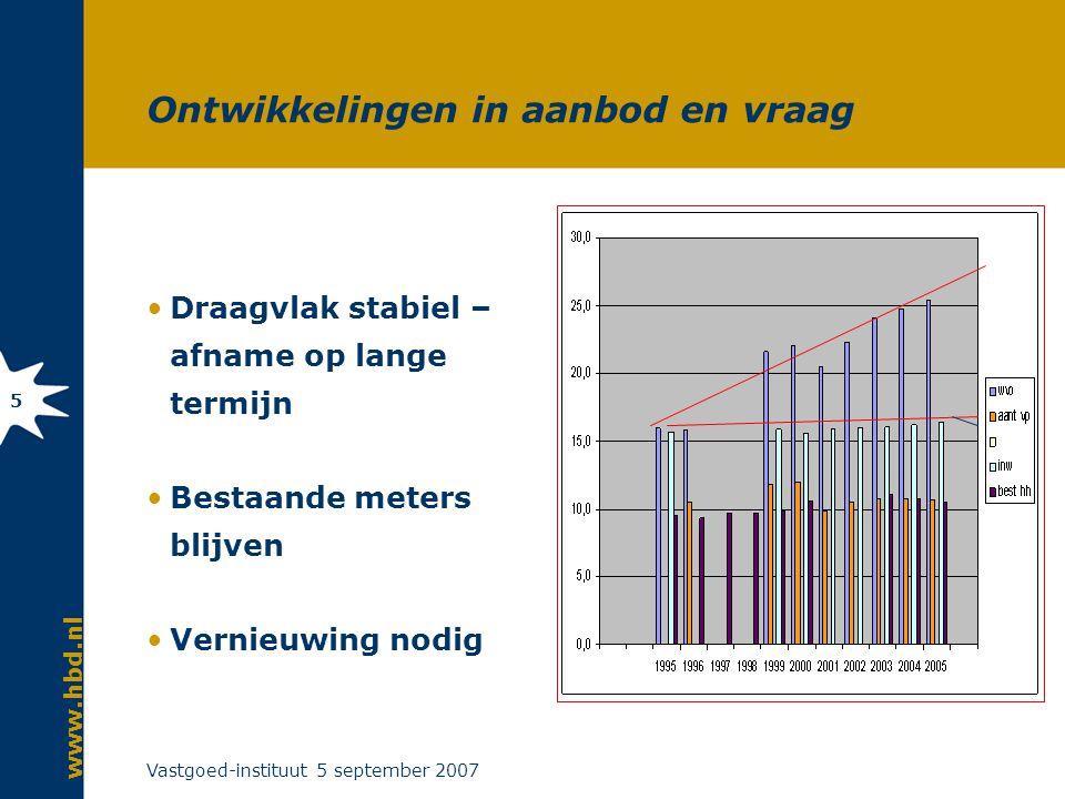 www.hbd.nl Vastgoed-instituut 5 september 2007 5 Ontwikkelingen in aanbod en vraag Draagvlak stabiel – afname op lange termijn Bestaande meters blijven Vernieuwing nodig