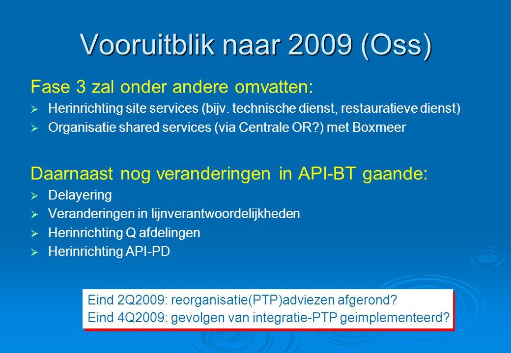 Vooruitblik naar 2009 (Oss) Fase 3 zal onder andere omvatten:   Herinrichting site services (bijv.