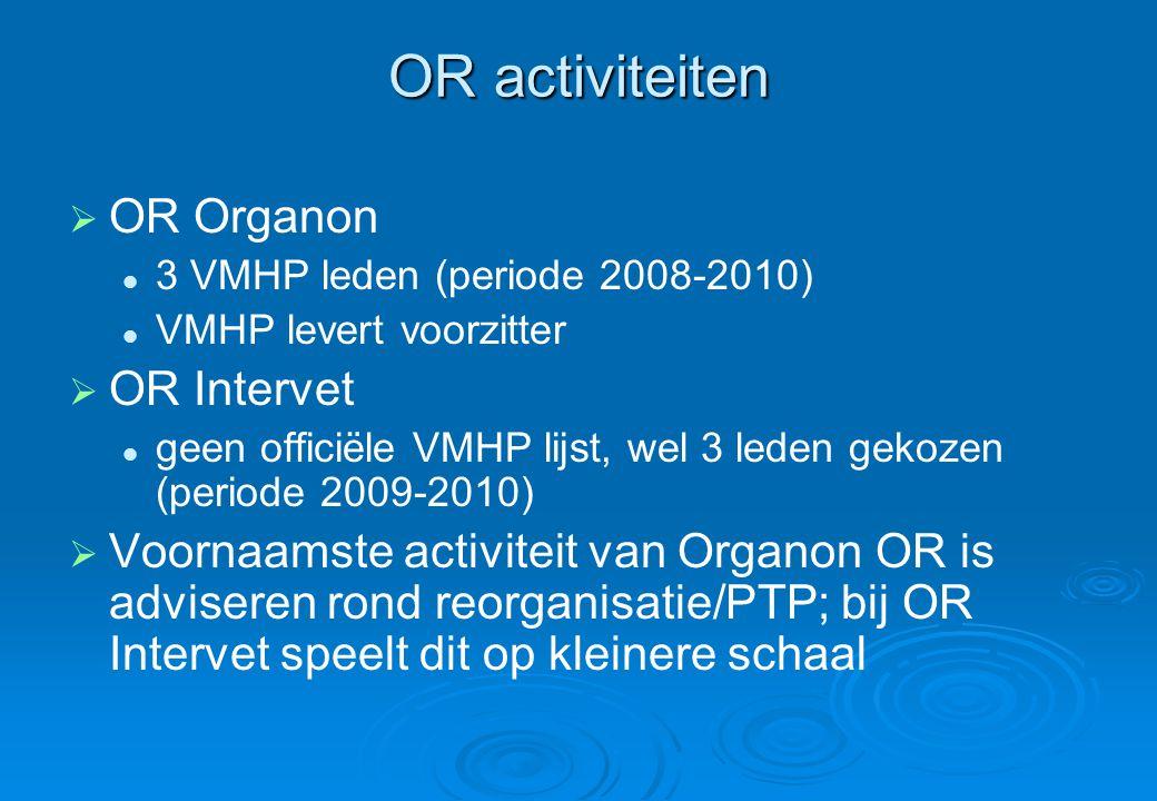 OR activiteiten   OR Organon 3 VMHP leden (periode 2008-2010) VMHP levert voorzitter   OR Intervet geen officiële VMHP lijst, wel 3 leden gekozen (periode 2009-2010)   Voornaamste activiteit van Organon OR is adviseren rond reorganisatie/PTP; bij OR Intervet speelt dit op kleinere schaal