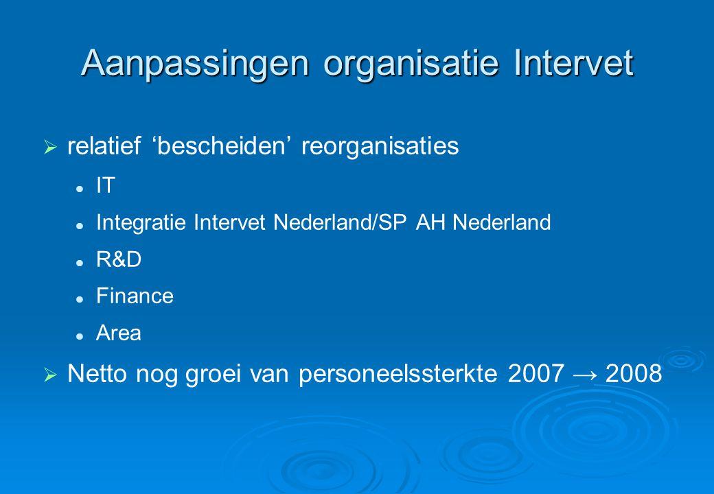 Aanpassingen organisatie Intervet   relatief 'bescheiden' reorganisaties IT Integratie Intervet Nederland/SP AH Nederland R&D Finance Area   Netto nog groei van personeelssterkte 2007 → 2008