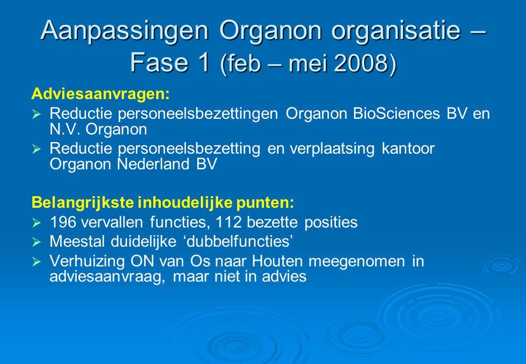 Aanpassingen Organon organisatie – Fase 1 (feb – mei 2008) Adviesaanvragen:   Reductie personeelsbezettingen Organon BioSciences BV en N.V.